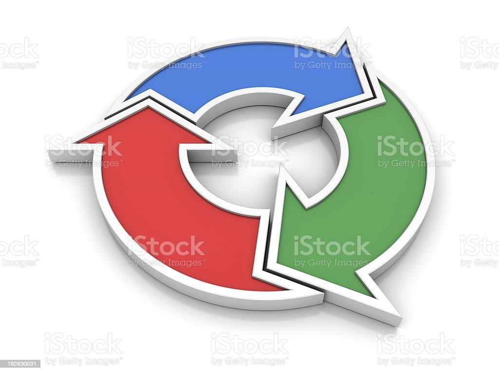 Circular Flow Diagram royalty-free stock photo