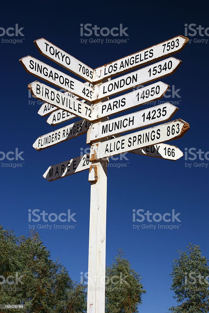 Cities World Sign royalty-free stock photo