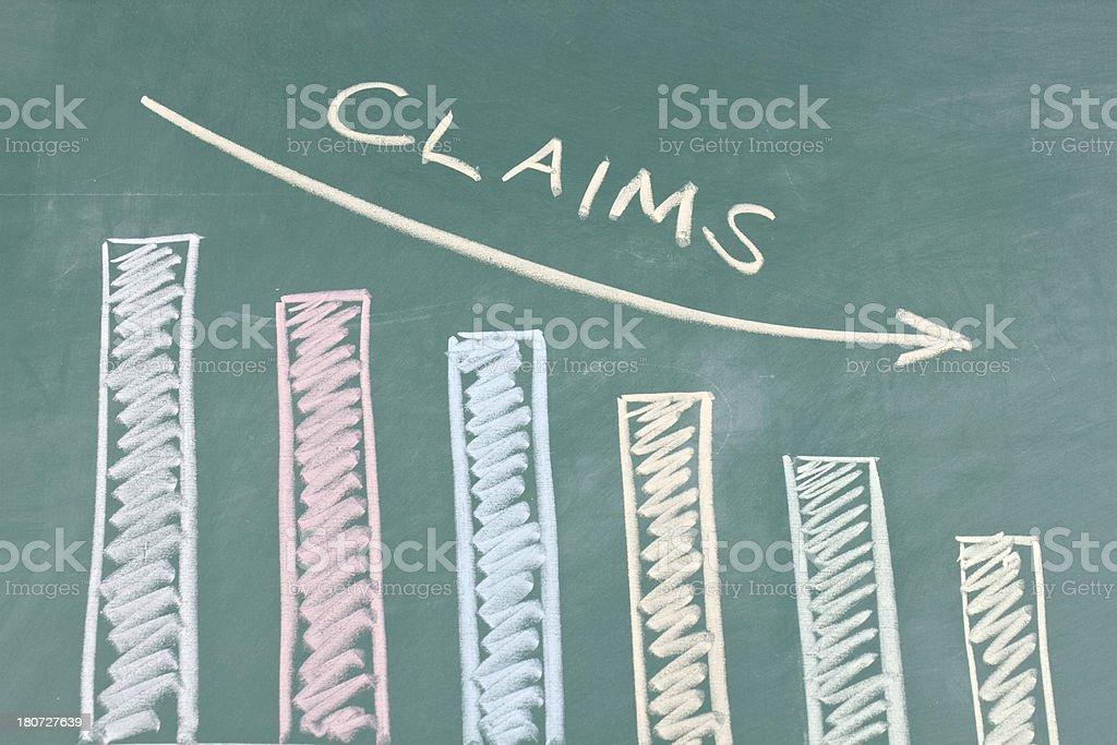 Claim reduction chart on blackboard stock photo