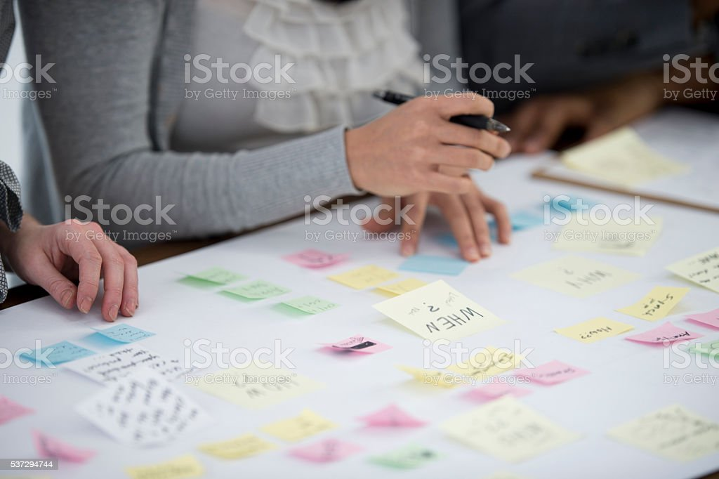 Close Up of an Idea Board stock photo