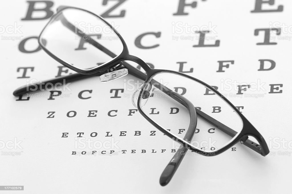 A close up of glasses on top of a letter eye chart stock photo