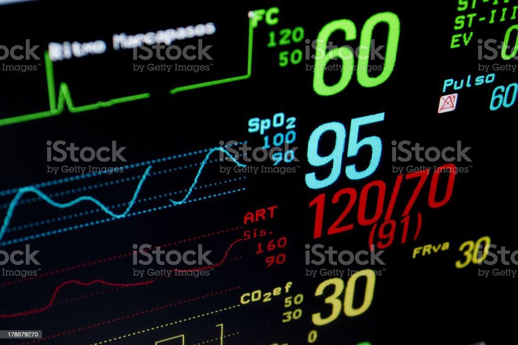 Close up of medical monitor showing vital stats stock photo