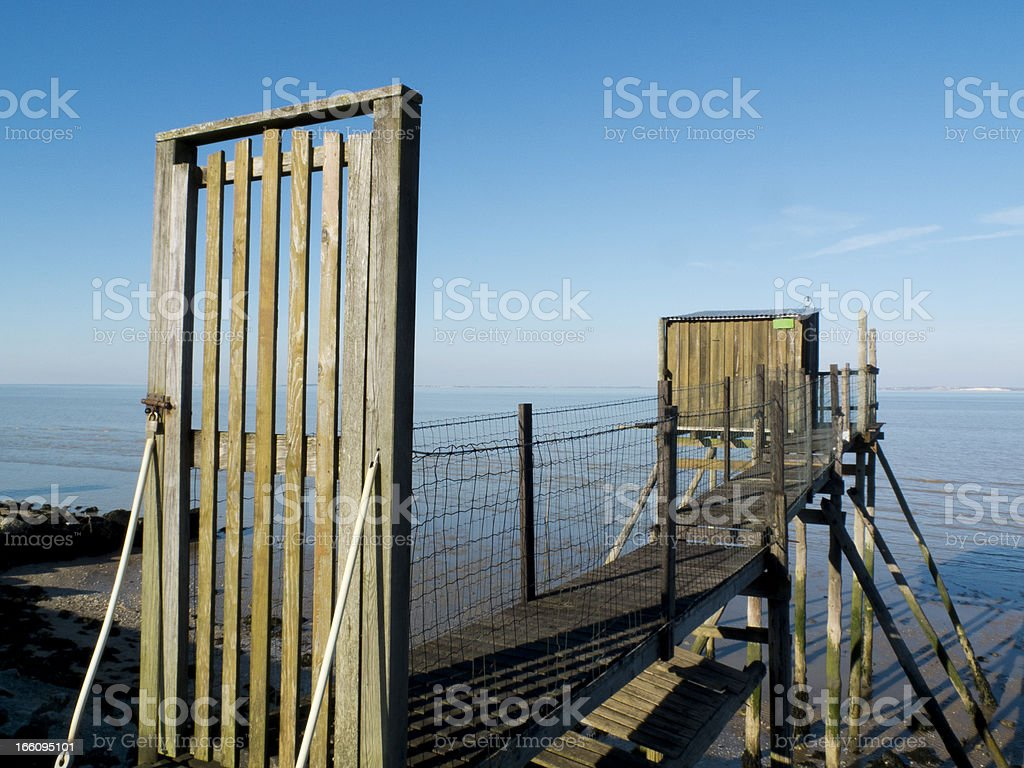 Closed access. royalty-free stock photo