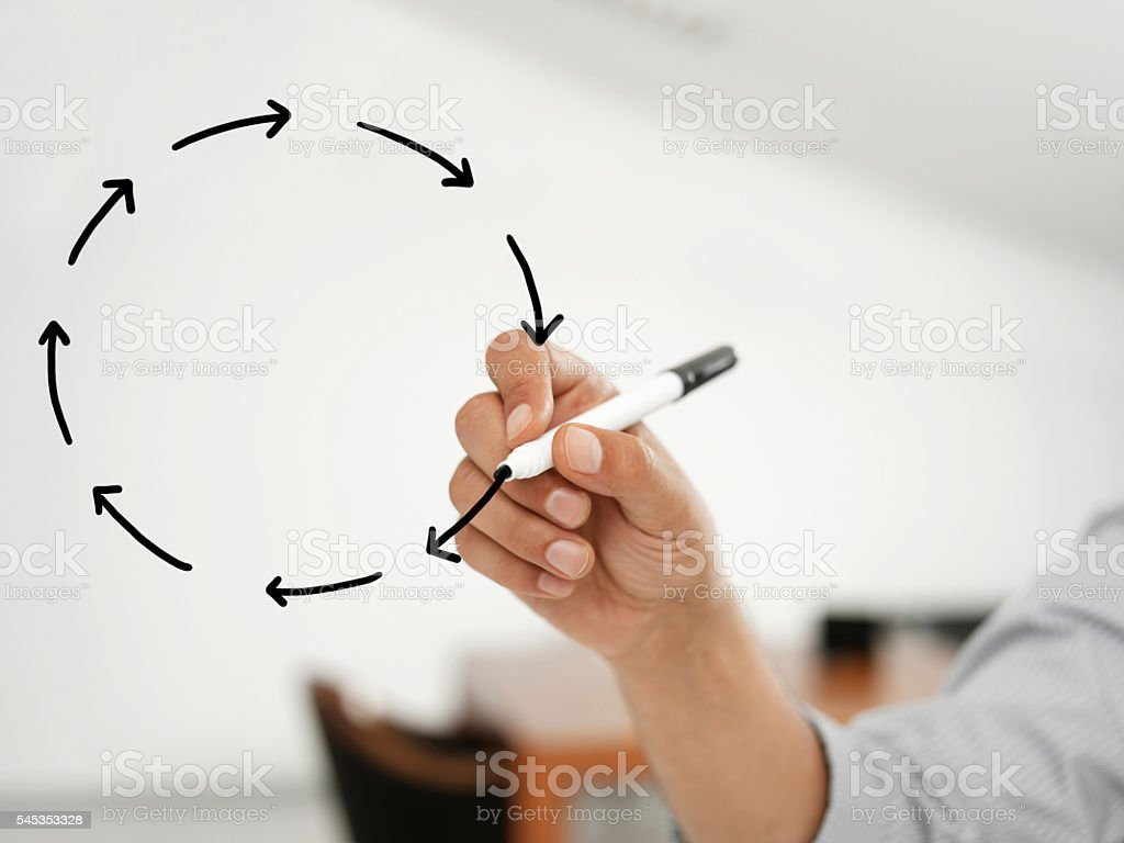 Closed loop stock photo