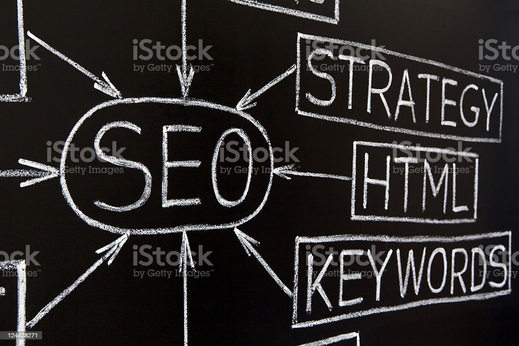 Closeup of a SEO flow chart royalty-free stock photo