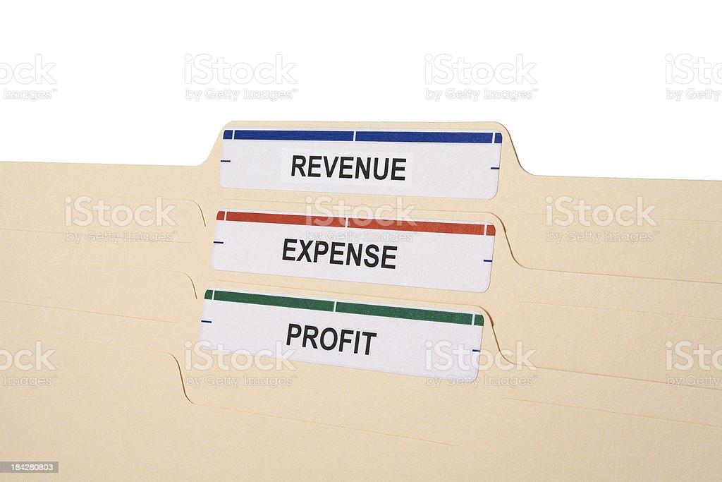 Close-up of manila folders labelled REVENUE, EXPENSE, PROFIT on white royalty-free stock photo