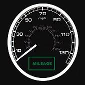 Closeup of Speedometer on Car Dashboard
