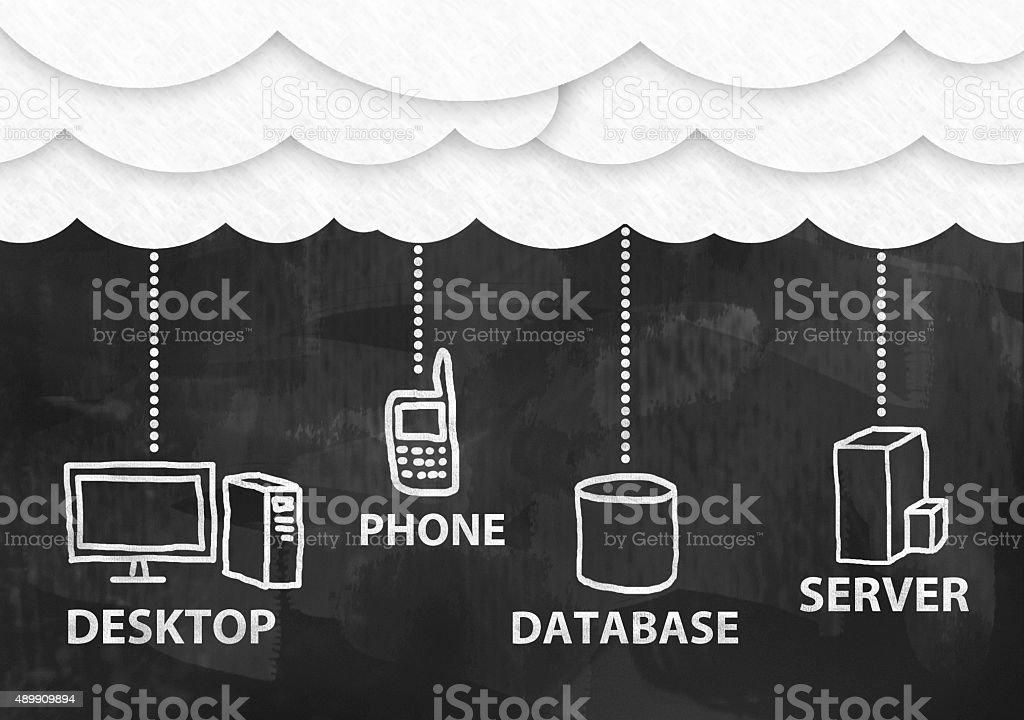 Cloud computing / Blackboard concept (Click for more) stock photo
