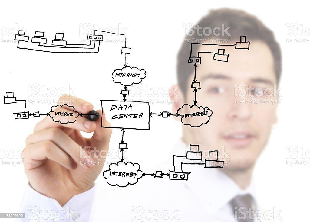 Cloud computing drawing concept stock photo