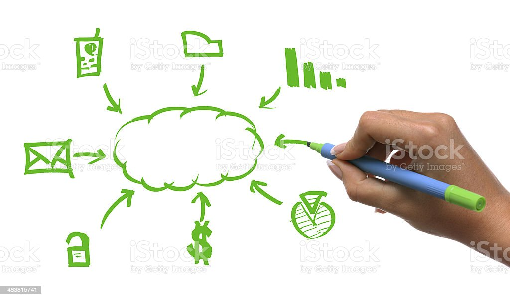Cloud computing drawing concept royalty-free stock photo