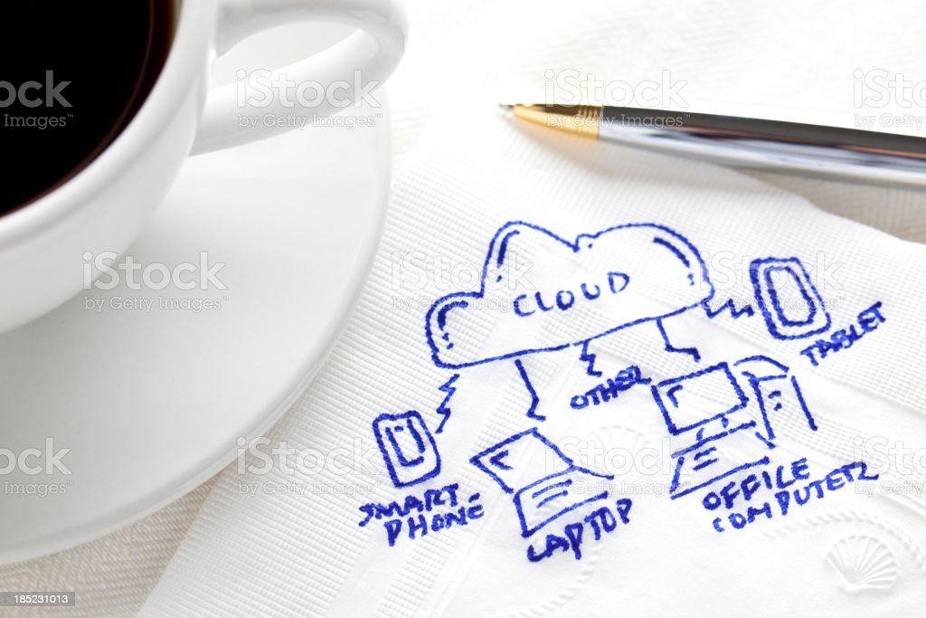 Cloud Computing on Napkin stock photo