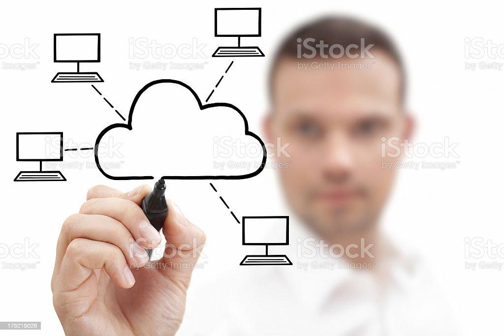 Cloud Computing Scheme royalty-free stock photo