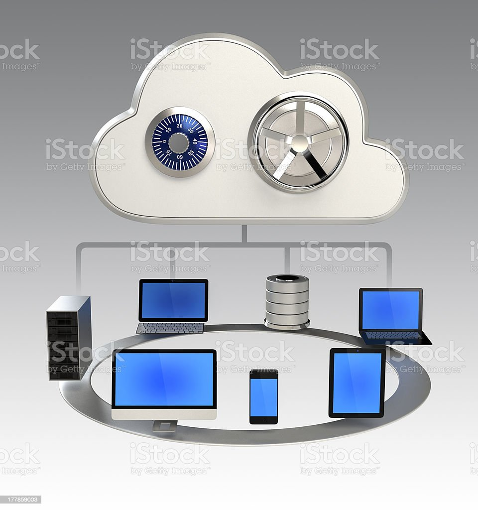 Cloud computing security network royalty-free stock photo