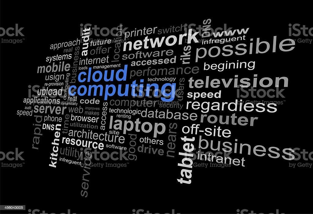 Cloud Computing Word stock photo