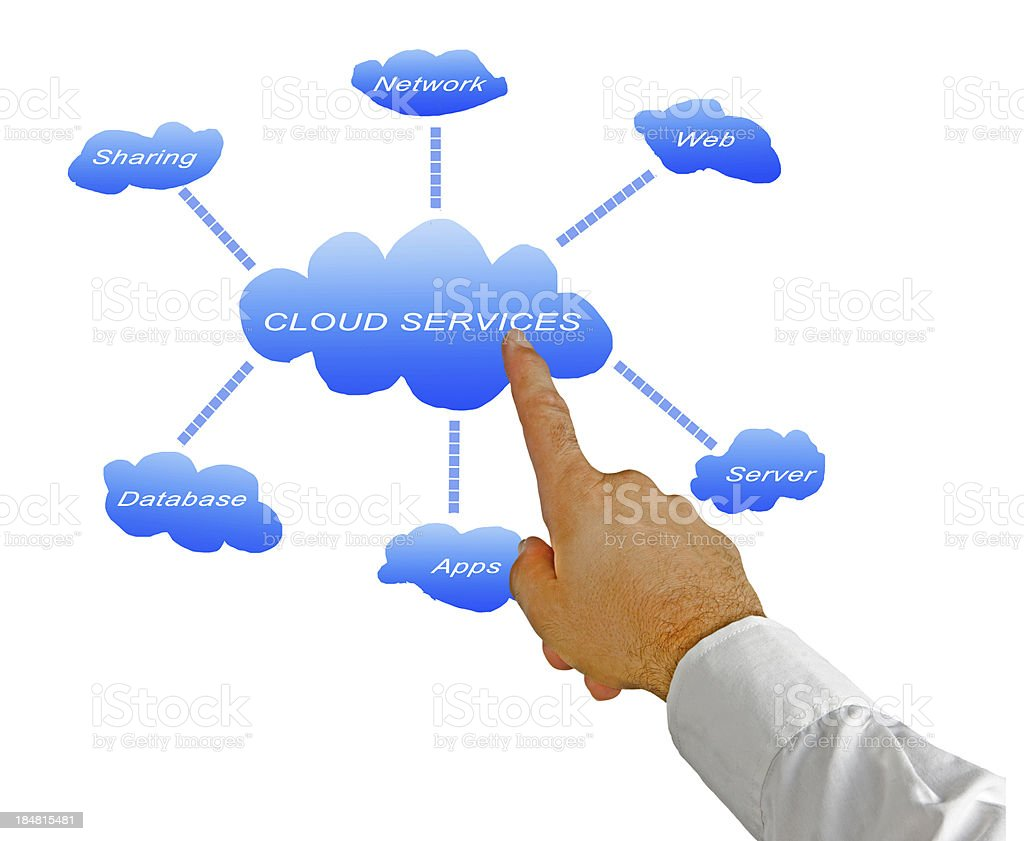 Cloud services royalty-free stock photo