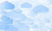 cloud technology, integrated digital web concept