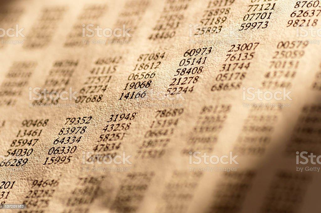 Code of Random Numbers royalty-free stock photo