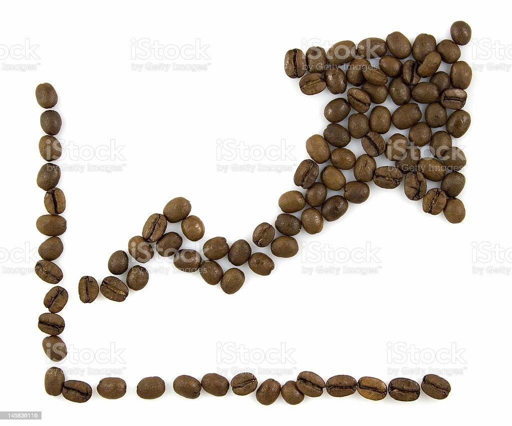 Coffee beans arranged as a progress graph royalty-free stock photo