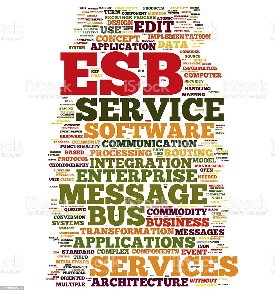 ESB collage concepts stock photo