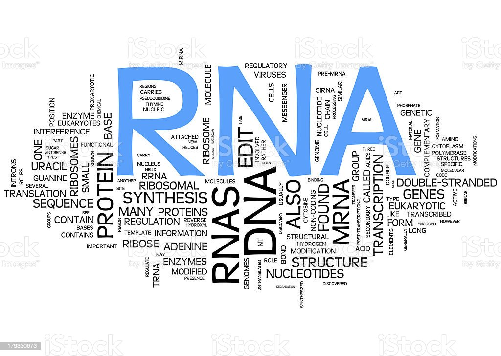 RNA collage concepts royalty-free stock photo
