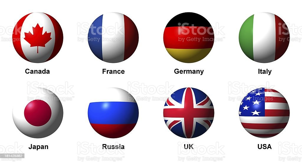 Collage of the G8 countries flags with labels royalty-free stock photo