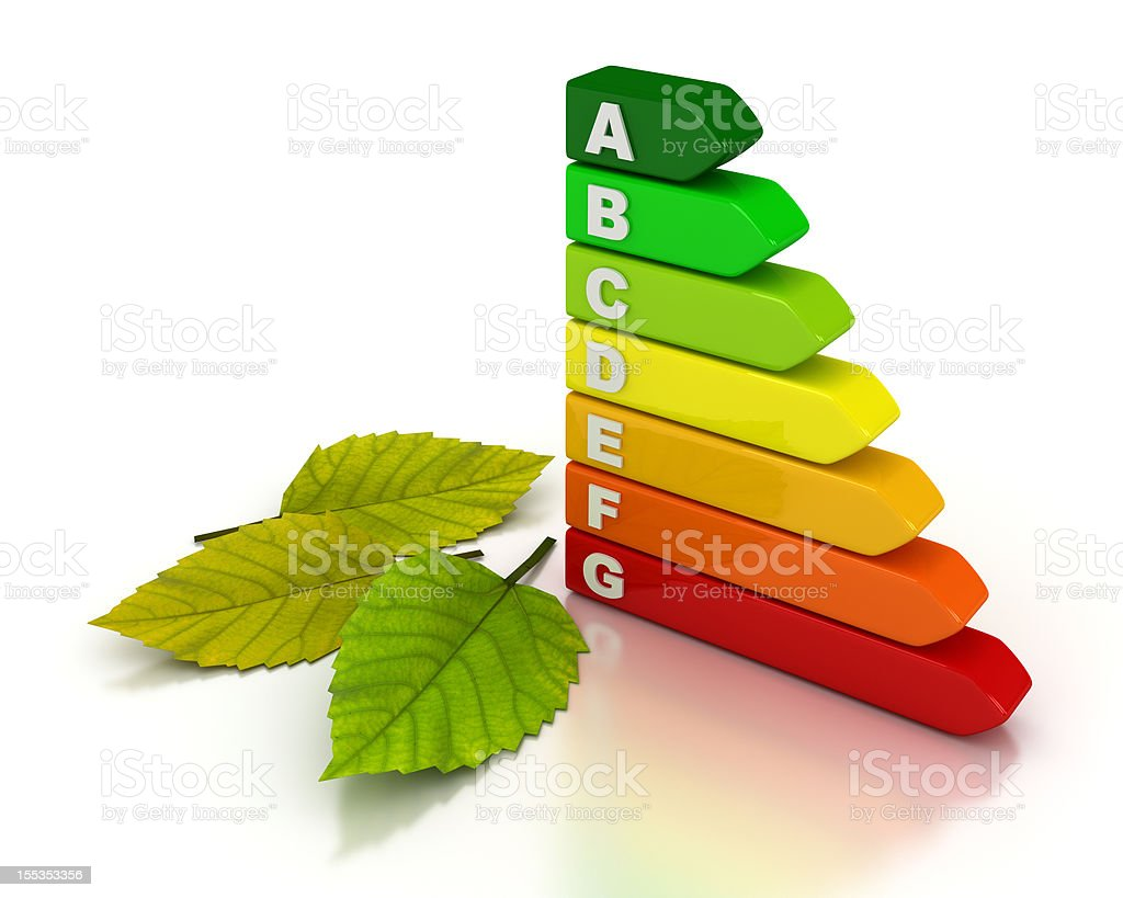 Color coded alphabetized energy label stock photo