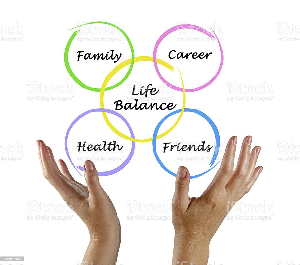 Colored circles diagram of life balance elements stock photo