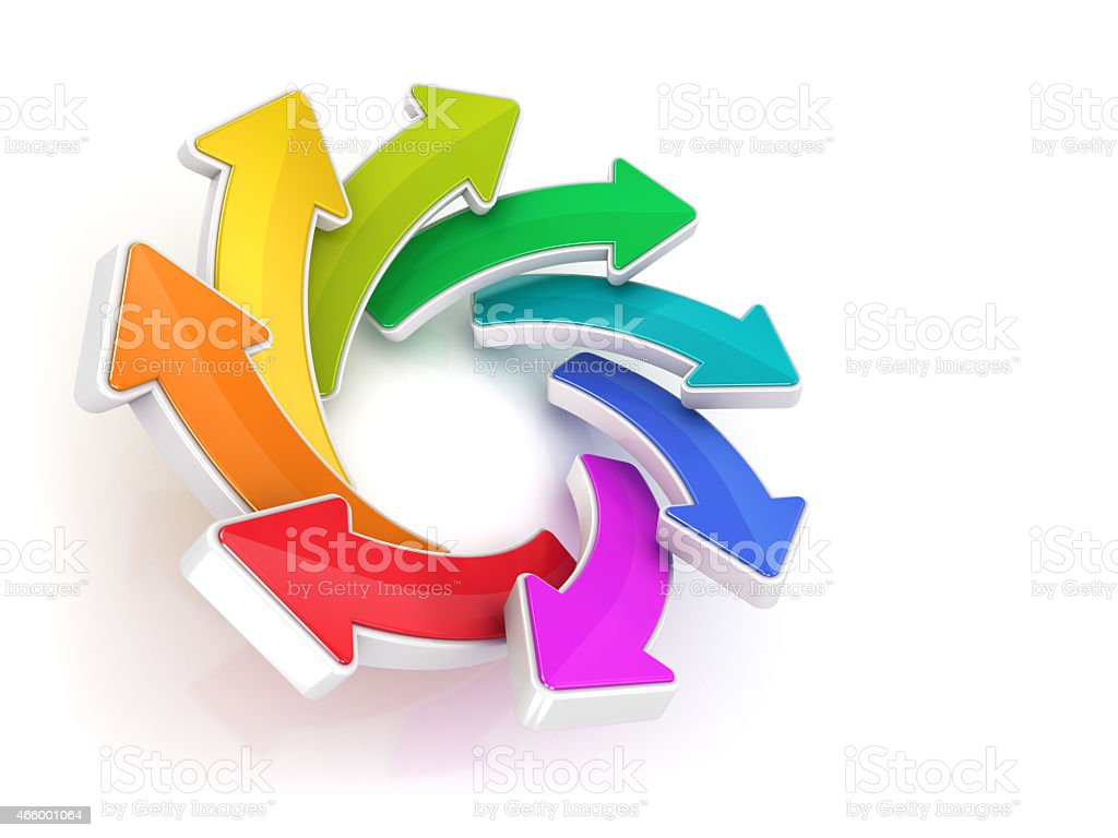 Colorful circle arrows vortex spread outsourcing -clipping path stock photo