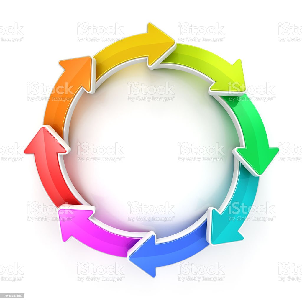 Colorful circle of arrows cycle stock photo