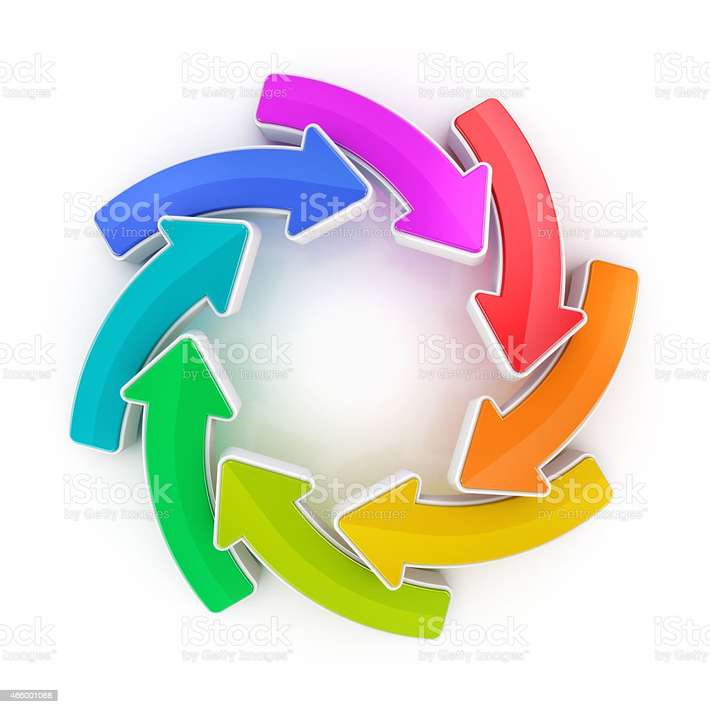 Colorful circle vortex of arrows synergy merge -clipping path stock photo