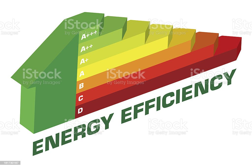 Colorful energy efficiency graph over a white background stock photo