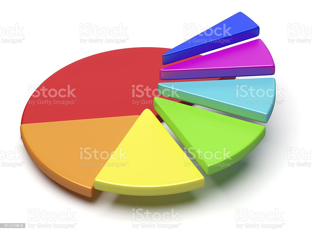 Colorful pie chart in form of ascending stairs stock photo