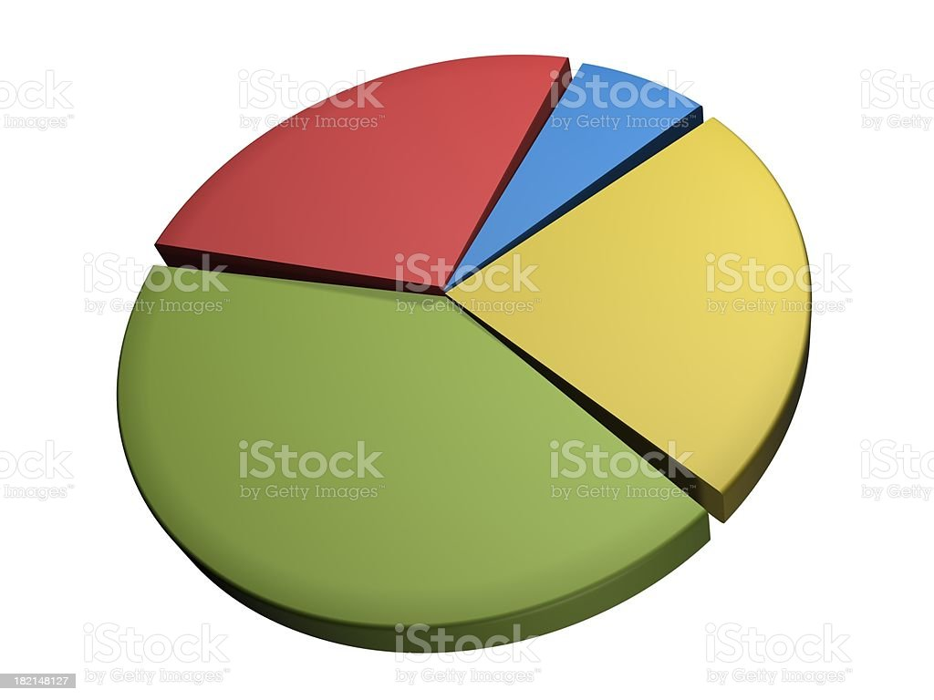 A colorfully designed pie chart stock photo