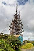 Communication Puerto Rico
