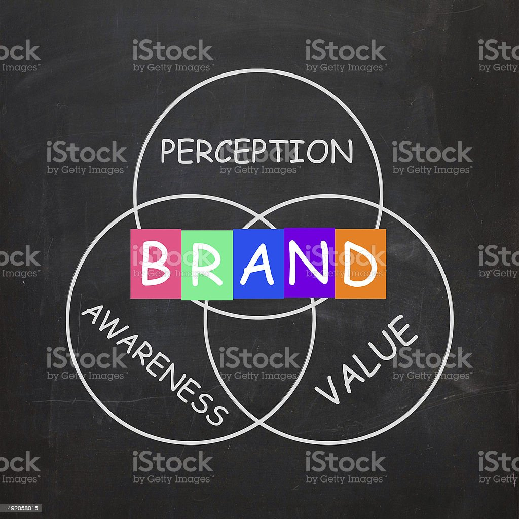 Company Brand Improves Awareness and Perception of Value stock photo