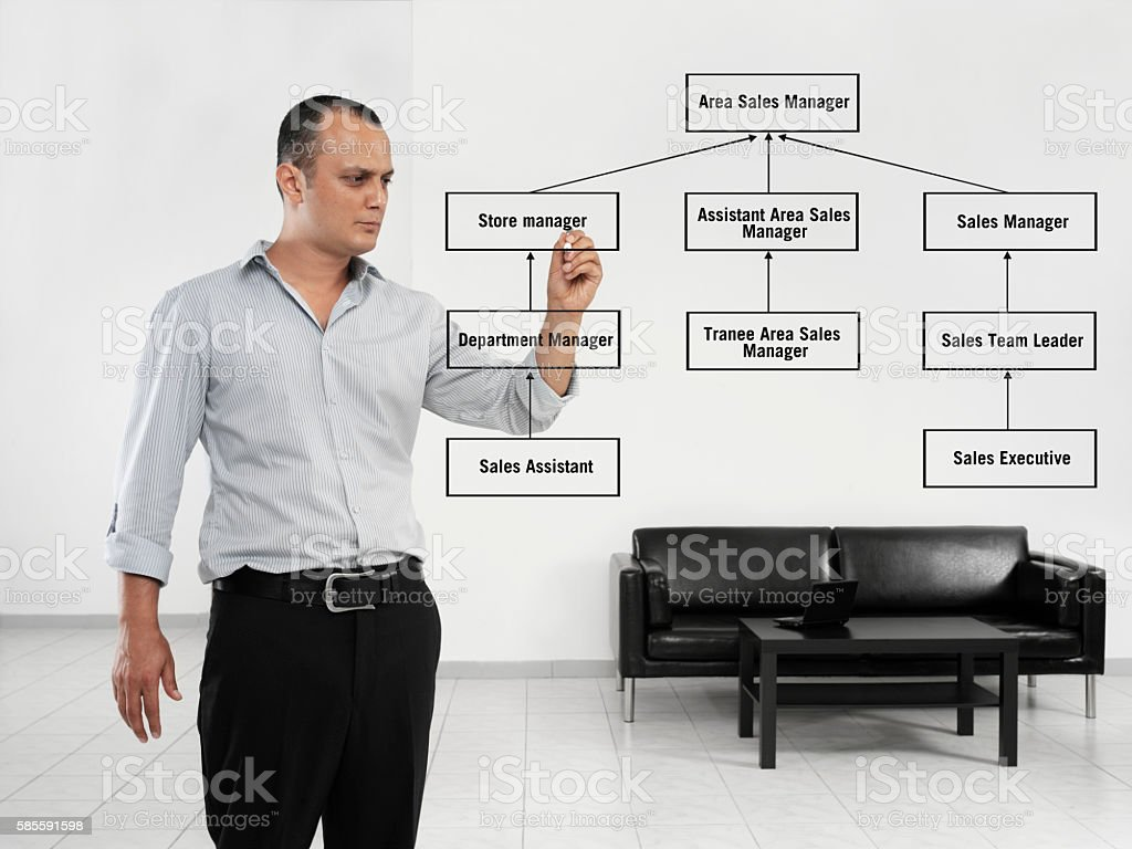 Company organization stock photo