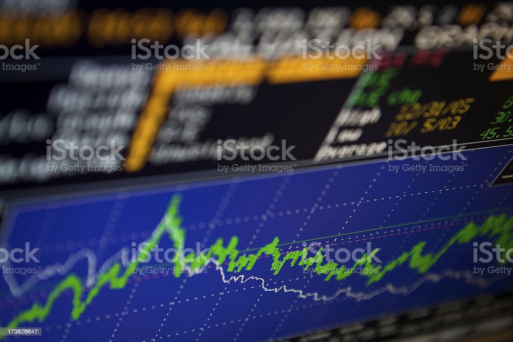 Company share price information stock photo