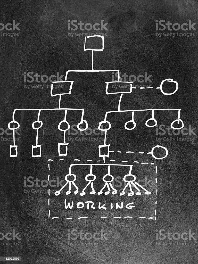company's organizational chart royalty-free stock photo