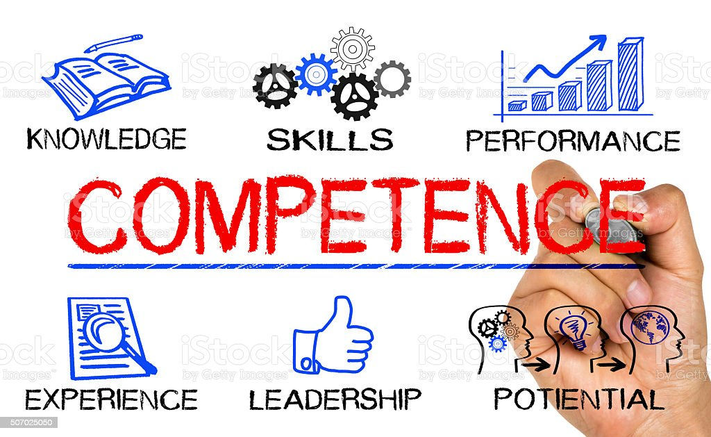 competence concept stock photo