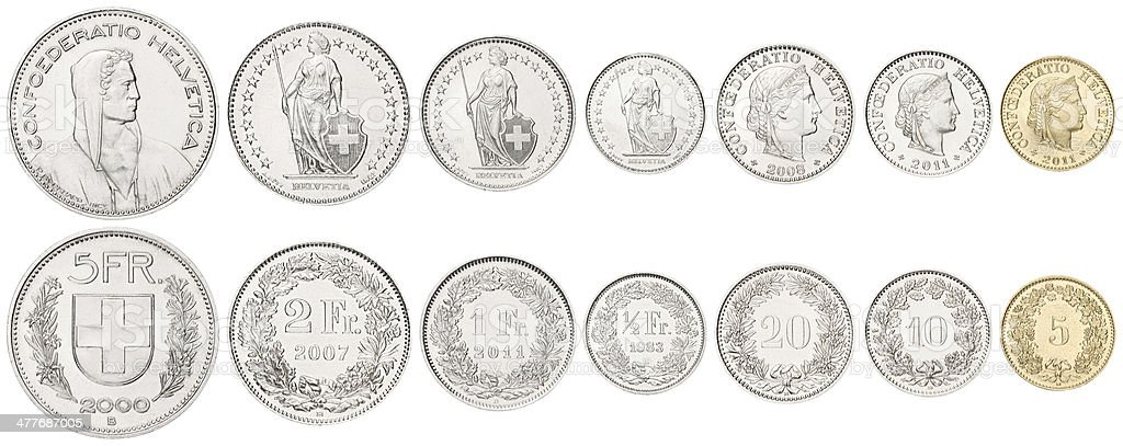 Complete set of Swiss Coins on white background royalty-free stock photo