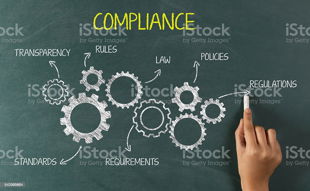 Compliance Concept on Chalkboard stock photo