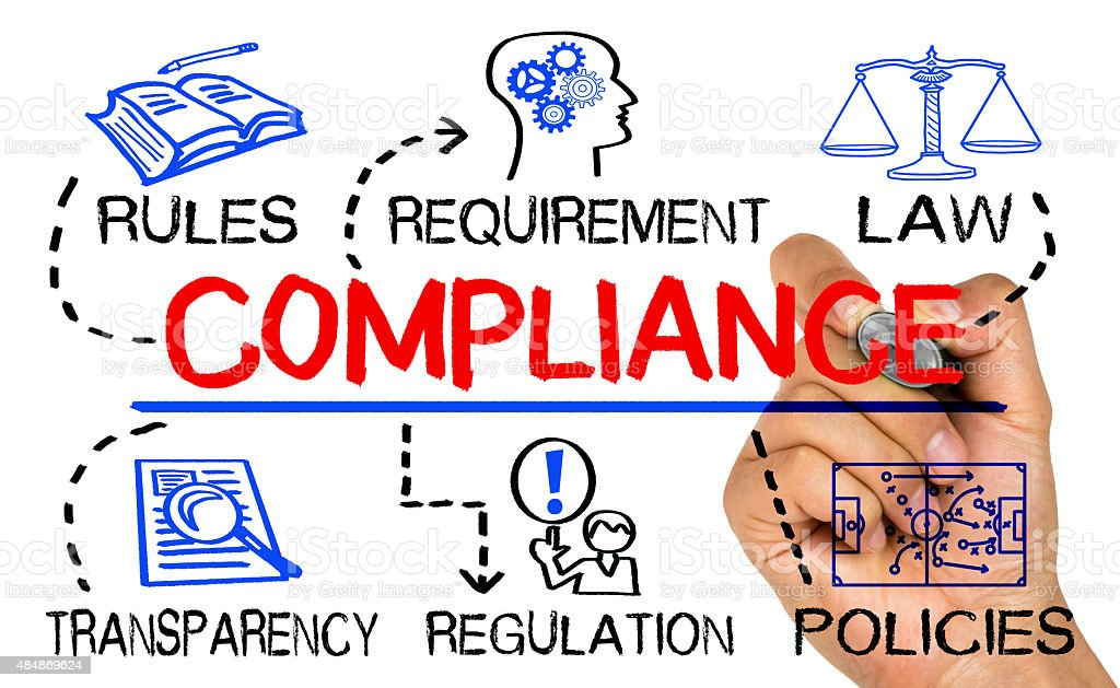 compliance concept with business elements on whiteboard stock photo