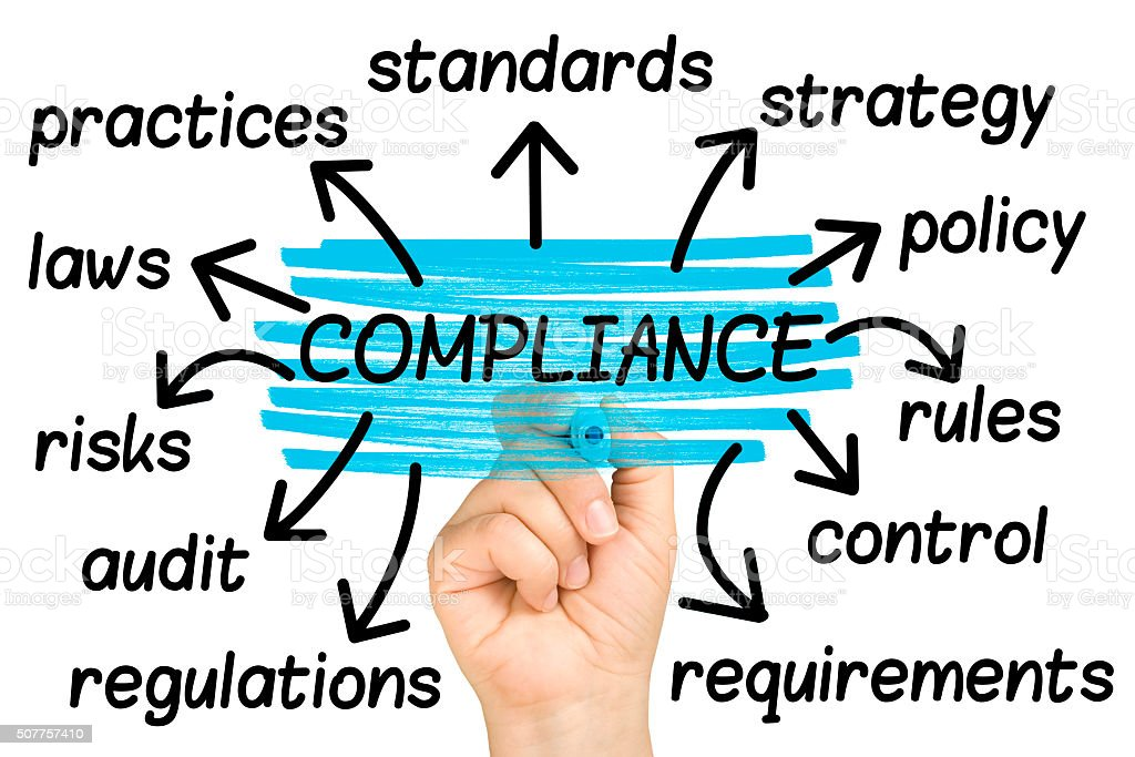 Compliance word tag cloud stock photo