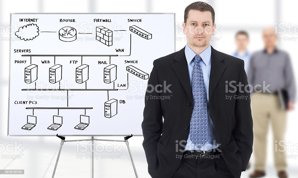 Computer Network and Businessman royalty-free stock photo