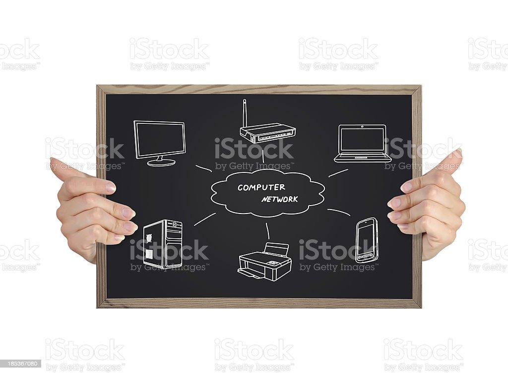computer network scheme royalty-free stock photo