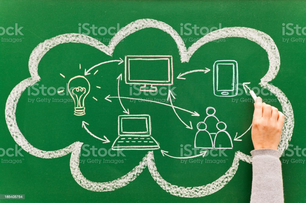 Computer networking illustrations inside a chalk cloud royalty-free stock photo