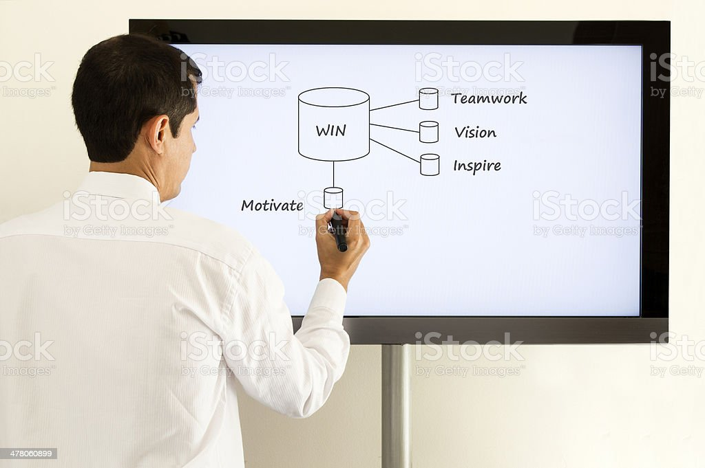 computer system diagrams royalty-free stock photo