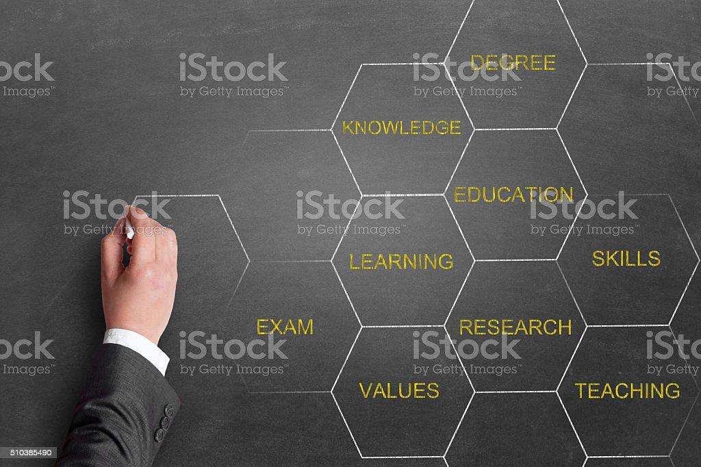 Concept of education on blackboard stock photo