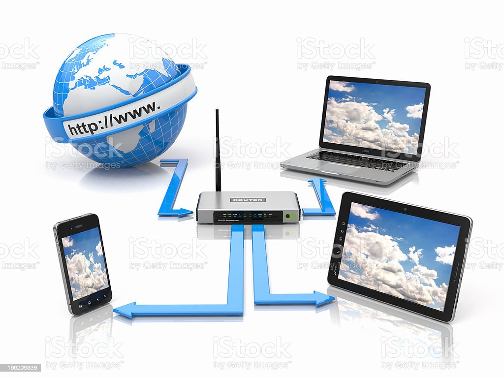 Concept of home network. Sync devices royalty-free stock photo