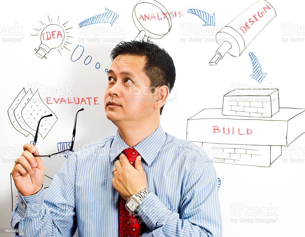 Concept of innovation drawn on a whiteboard royalty-free stock photo